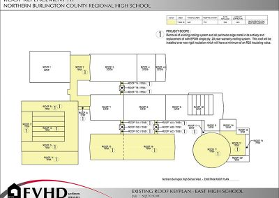 xisting Roof Keyplan - East High School