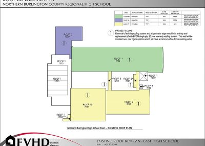 Existing Roof Keyplan Roof Replacement - East High School